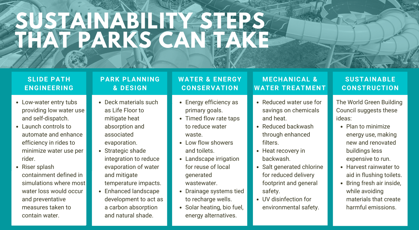 Sustainability-Steps-That-Parks-Can-Take
